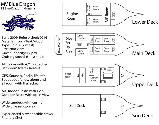 Blue Dragon Liveaboard Specification